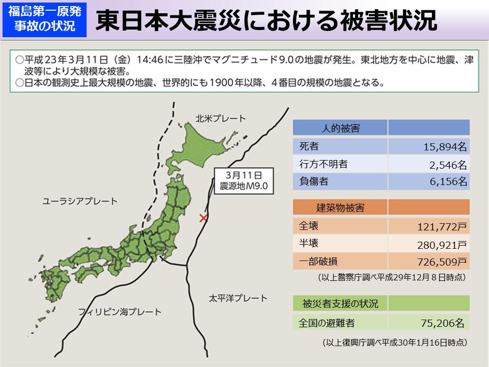 環境省_東日本大震災における被害状況