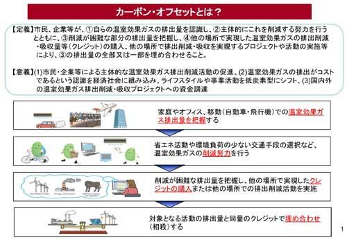 環境省_カーボン・オフセット