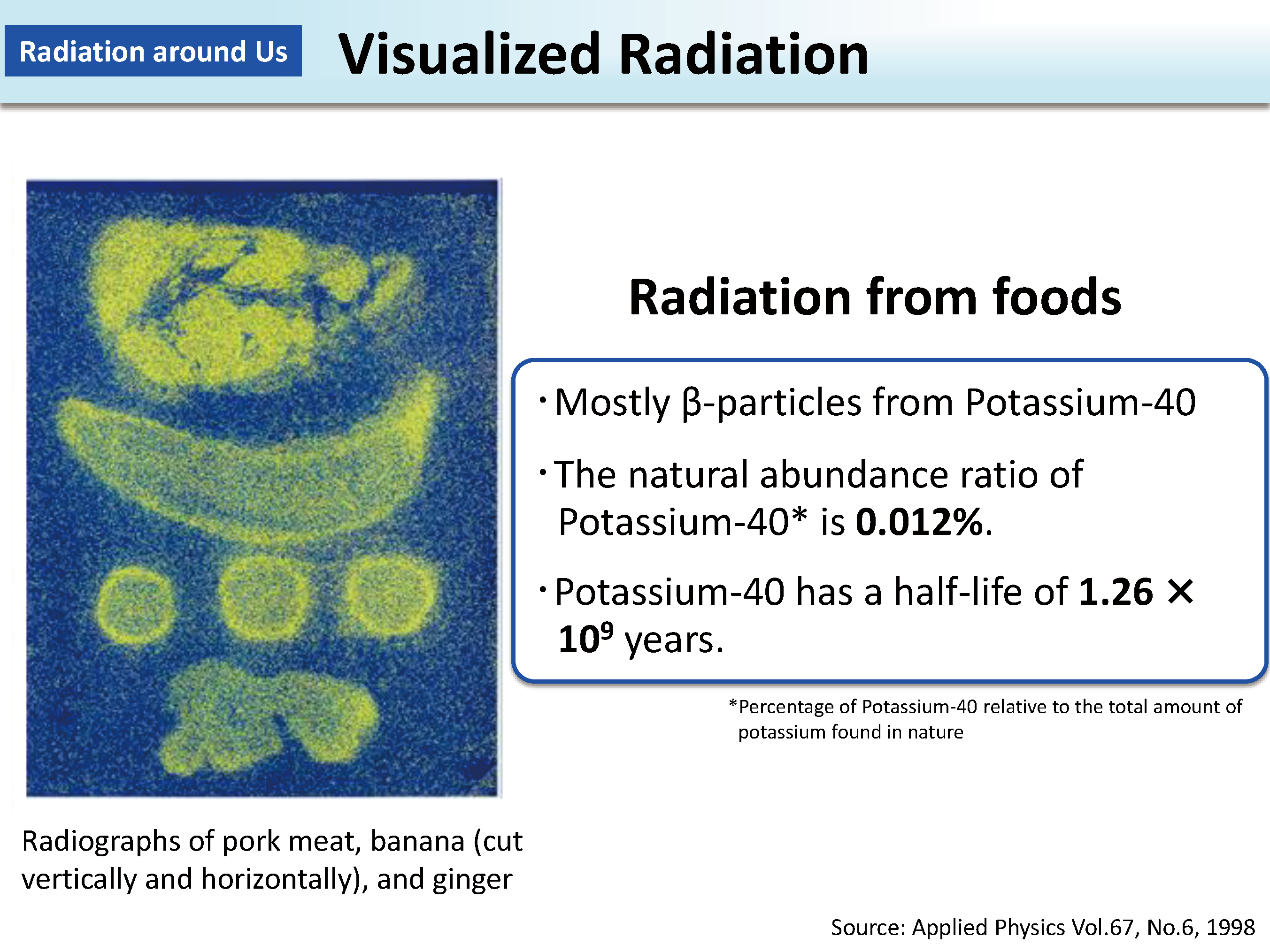 Comparison Of Exposure Doses Simplified Chart Moe