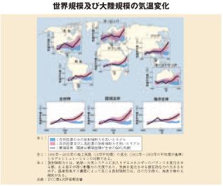 平成20年版 図で見る環境/循環...
