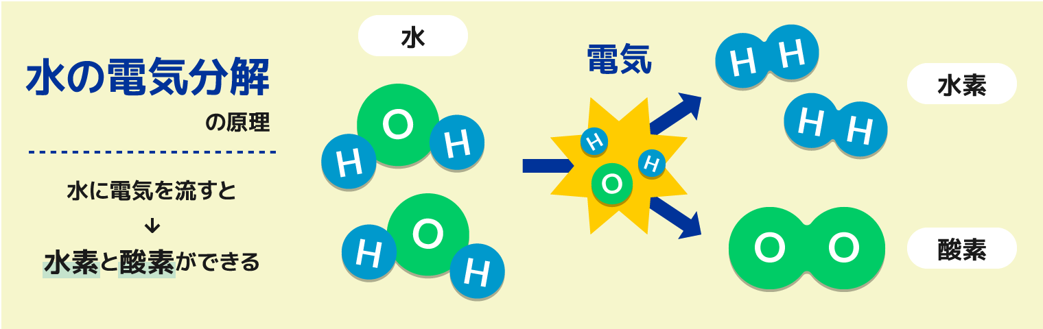 環境省_低炭素水素の活用意義_低炭素水素サプライチェーン ...